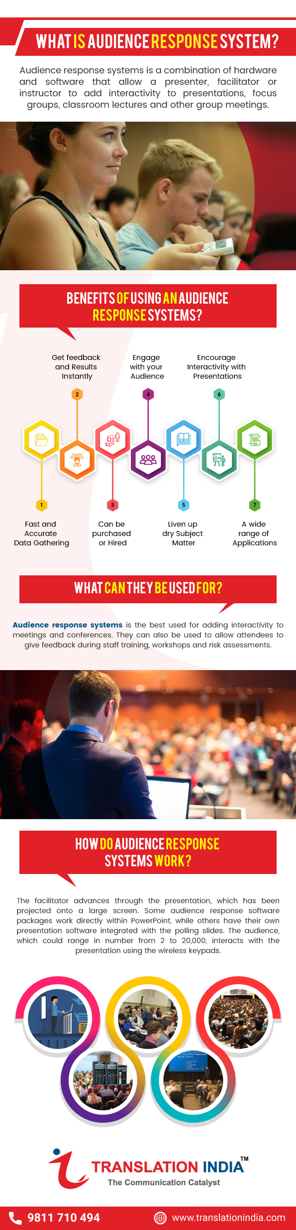 what is audience response system